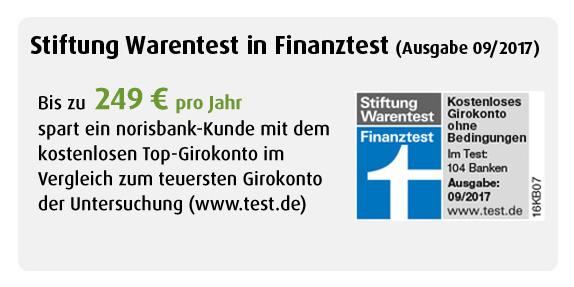 norisbank im Finanztest