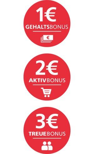 Bonussystem beim Santander Girokonto
